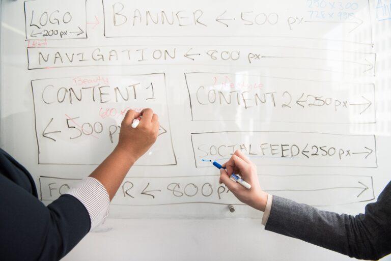 Online Marketing Strategie zum Erfolg