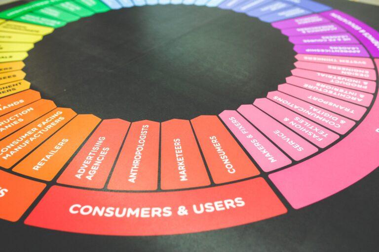 Affiliate Marketing – Die ideale und geniale Geschäftsidee im Nebenjob